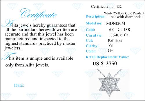 NiStar Certificate